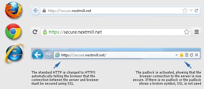 SSL Certificates - Domain SSL Service